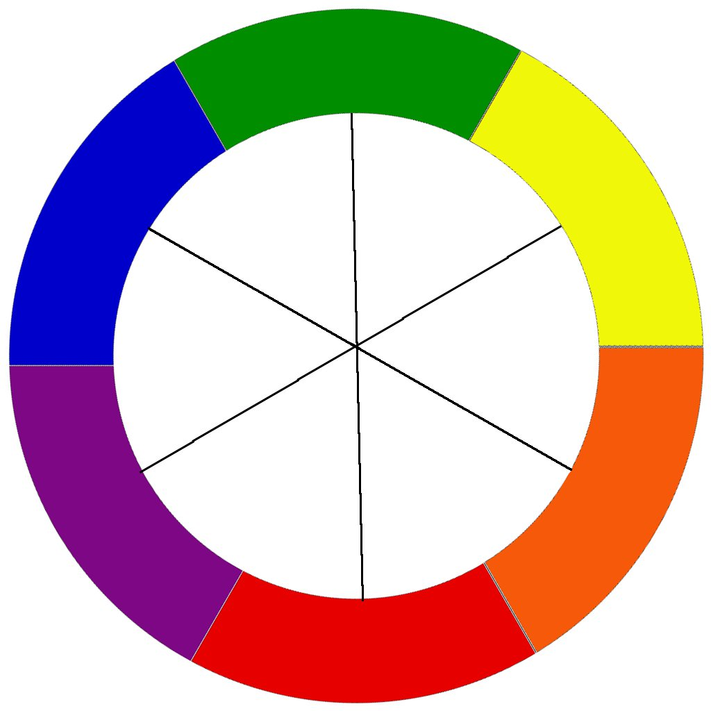 Color Schemes Color Wheel Basics Craft Thyme