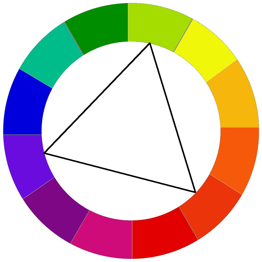Triad color schemes rely on make an equalaterial triangle through the  middle of the color wheel