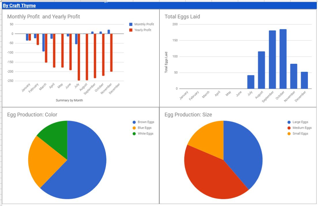 Free egg tracking spreadsheet with charts