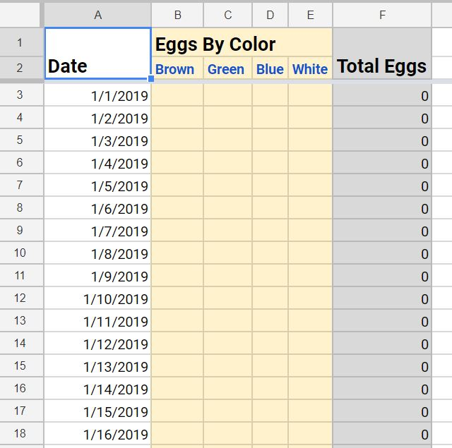 Easy egg tracker for the home hobbiest