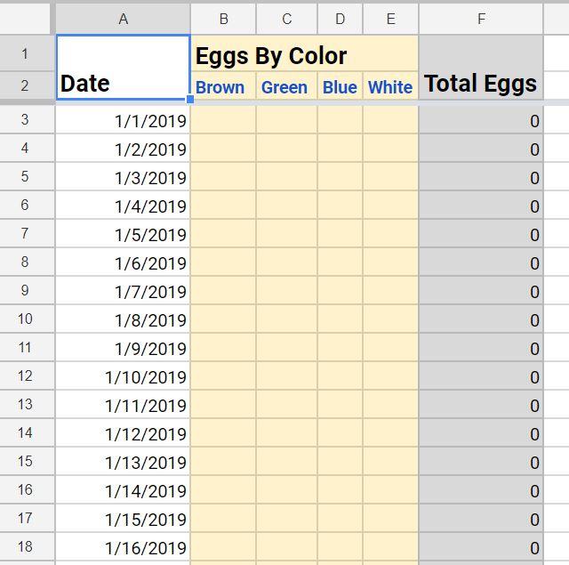 Easy egg tracker for the home hobbiest